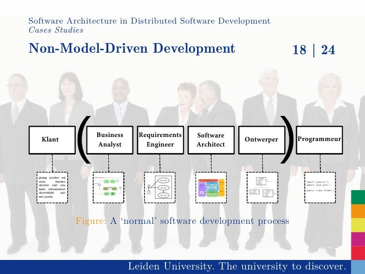 software architecture for developers epub