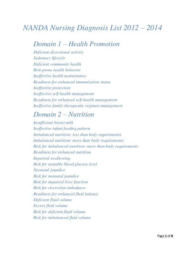 nutrition and diagnosis related care ebook