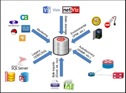 web gis principles and applications ebook